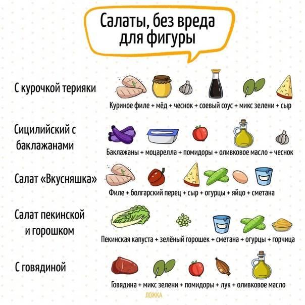 Возможна ли еда после 6 вечера: список продуктов, которые можно есть на ночь даже при похудении