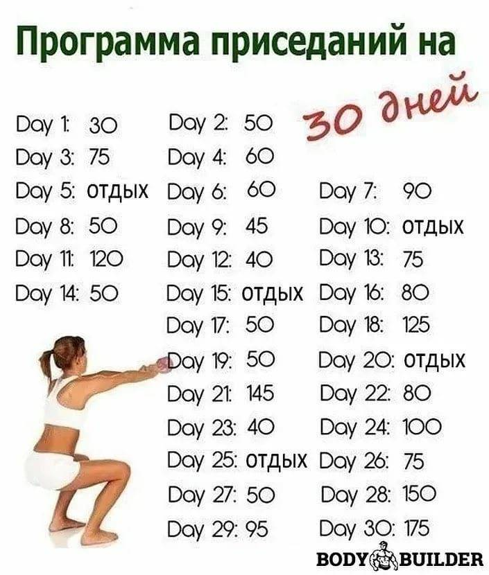 Комплекс упражнений для быстрого похудения на 30 дней