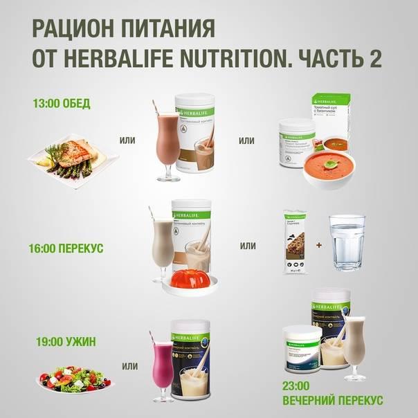 Простое планирование питания для здоровья и стройности