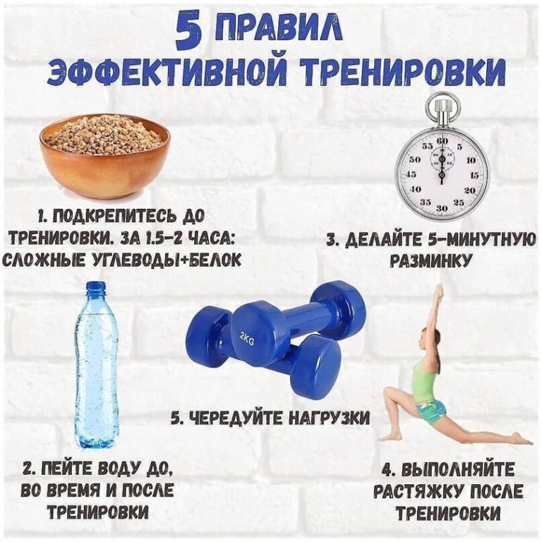Сколько раз в неделю нужно тренироваться, чтобы похудеть?