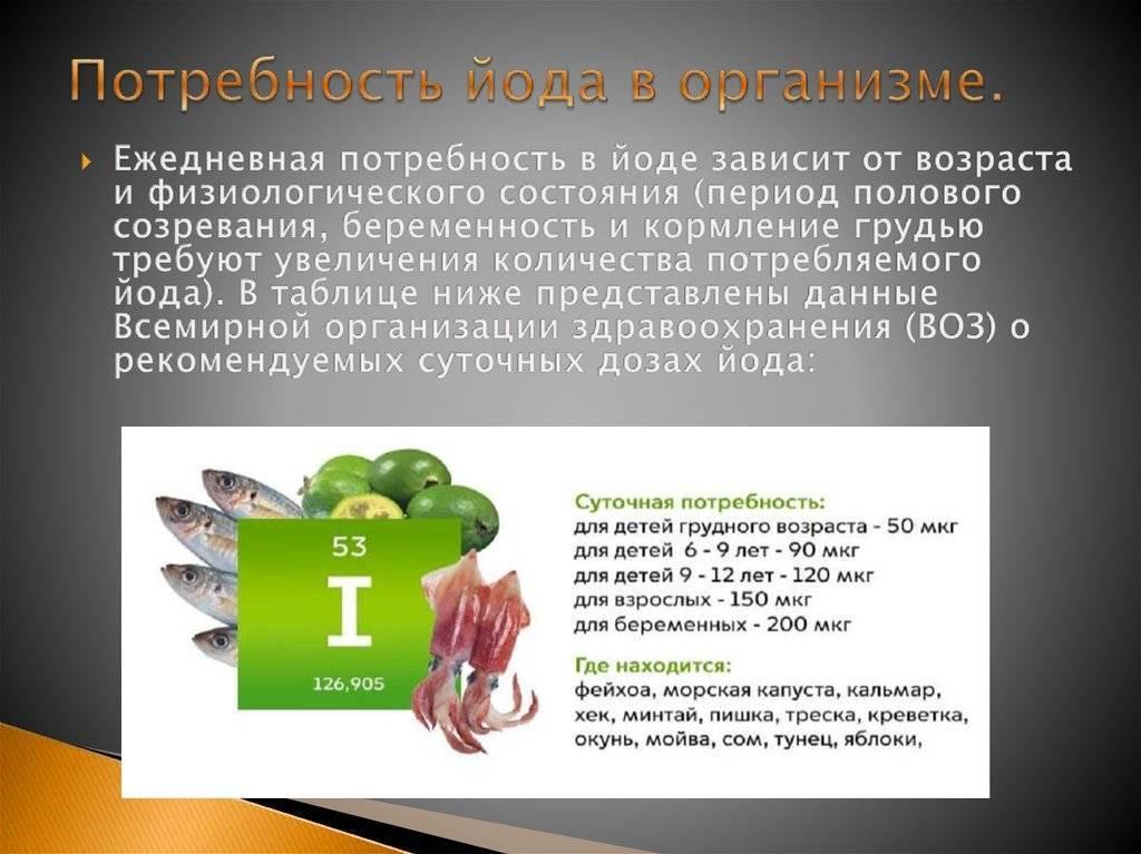Йод в организме человека, его роль, норма, недостаток, избыток и содержание в продуктах питания - tasty-life.ru
