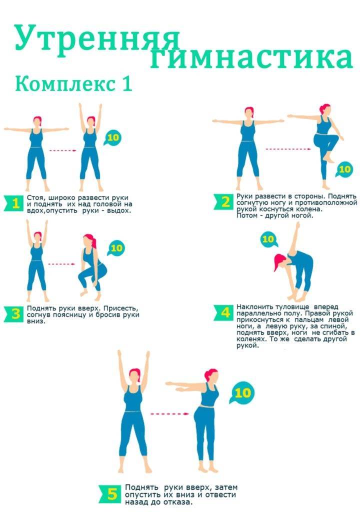 Комплекс гигиенической утренней гимнастики