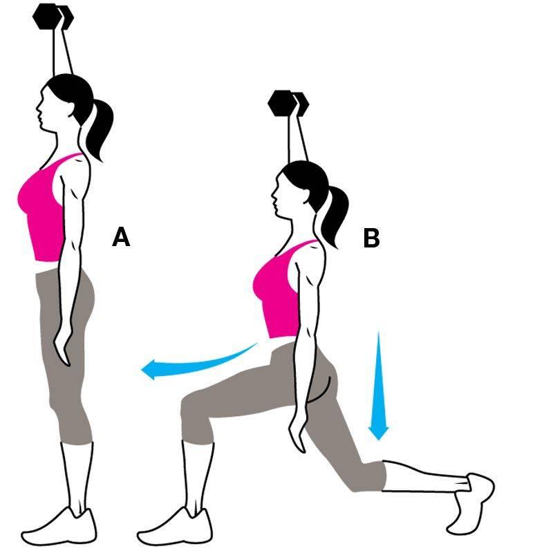 Лучшие упражнения с гантелями для женщин