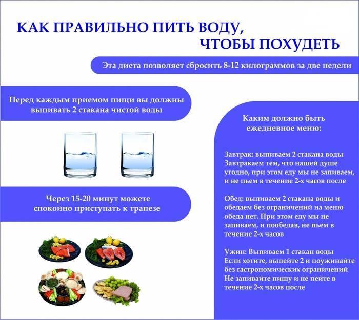 Как приучить себя пить больше воды: перечень способов   food and health