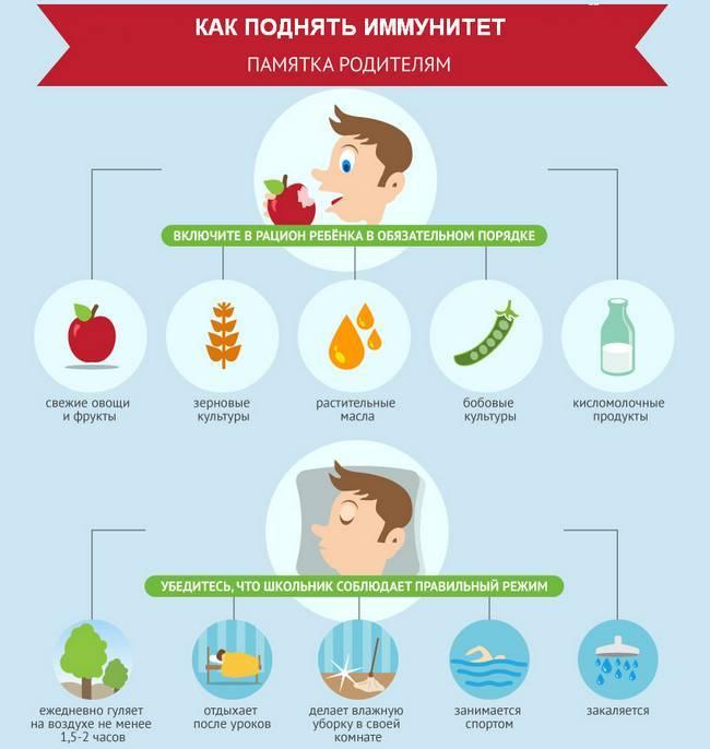 Как поднять иммунитет взрослому - эффективные способы