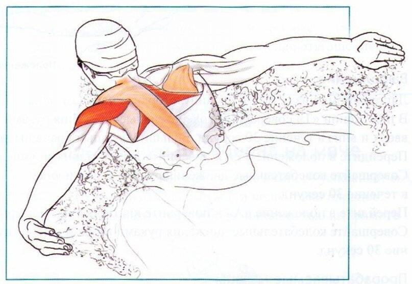 Все тонкости похудения при помощи плавания