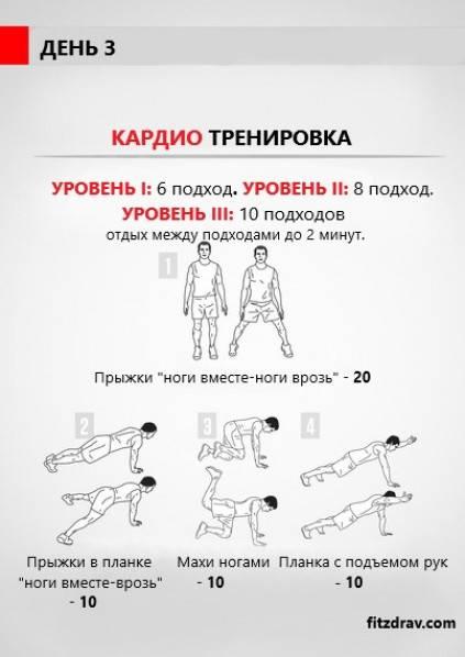Кардио тренировка для похудения