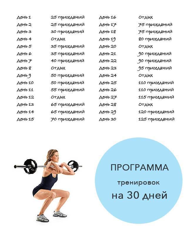 Сколько раз в неделю нужно тренироваться, чтобы похудеть? :: инфониак