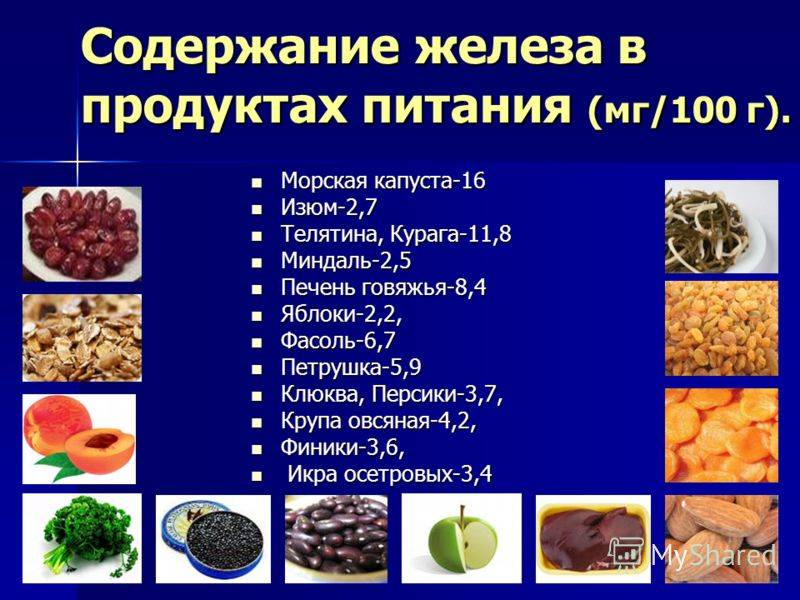 Продукты, содержащие железо - в каких продуктах много железа?