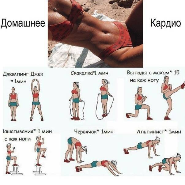 Кардиотренировки для сжигания жира и похудения | fitbreak! всё о фитнесе и бодибилдинге