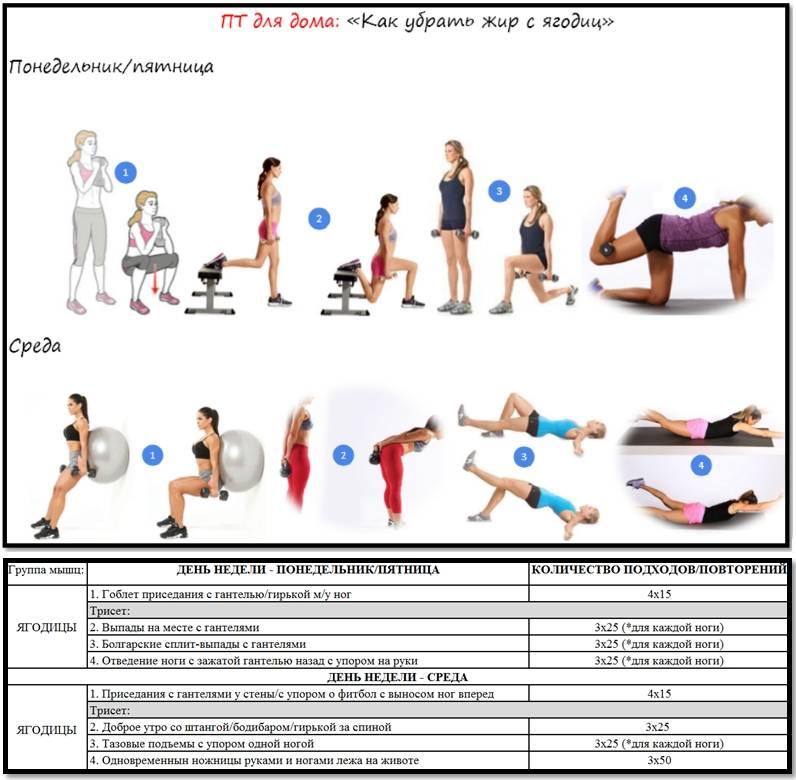Комплексы упражнений для мужчин.цель - похудение