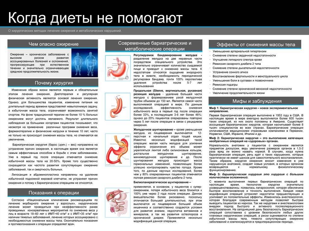 16 вопросов о бариатрической хирургии | mediglobus