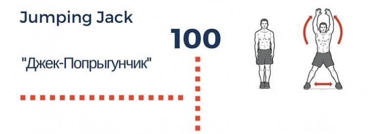 Прыжки джека: польза и жиросжигательный эффект - ssama.ru