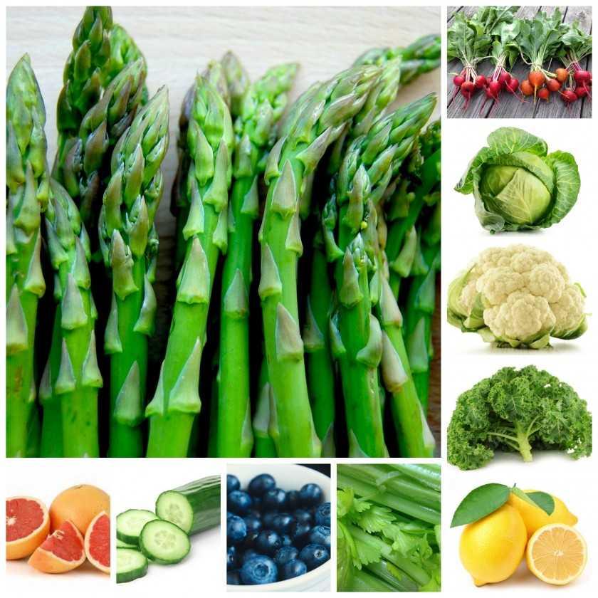 Самые низкокалорийные продукты питания: ? список