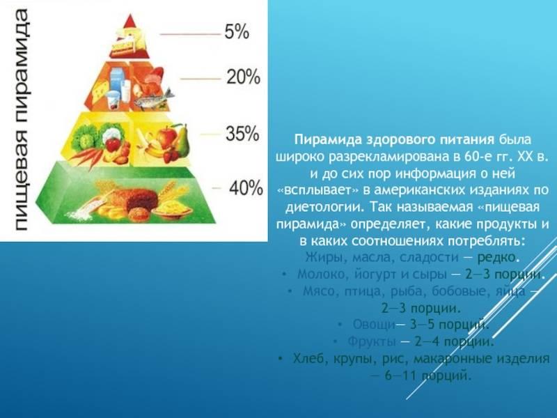 Пищевая пирамида или пирамида правильного питания человека
