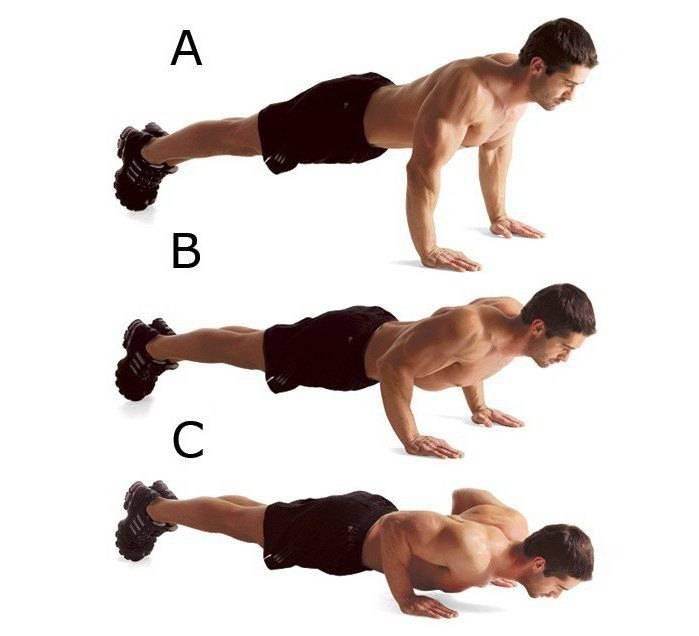 Отжимания от пола: правильное выполнение упражнения