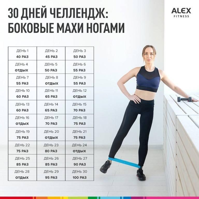 Похудеть за 30 дней: сравним приложение и программы джиллиан майклс