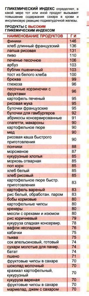 Гликемический индекс фруктов. список фруктов с низким и средним ги