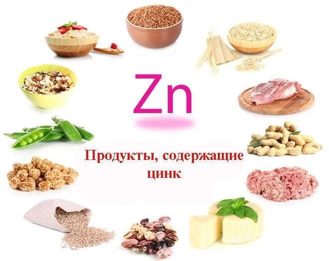 Избыток цинка - признаки, причины, симптомы, лечение и профилактика - idoctor.kz