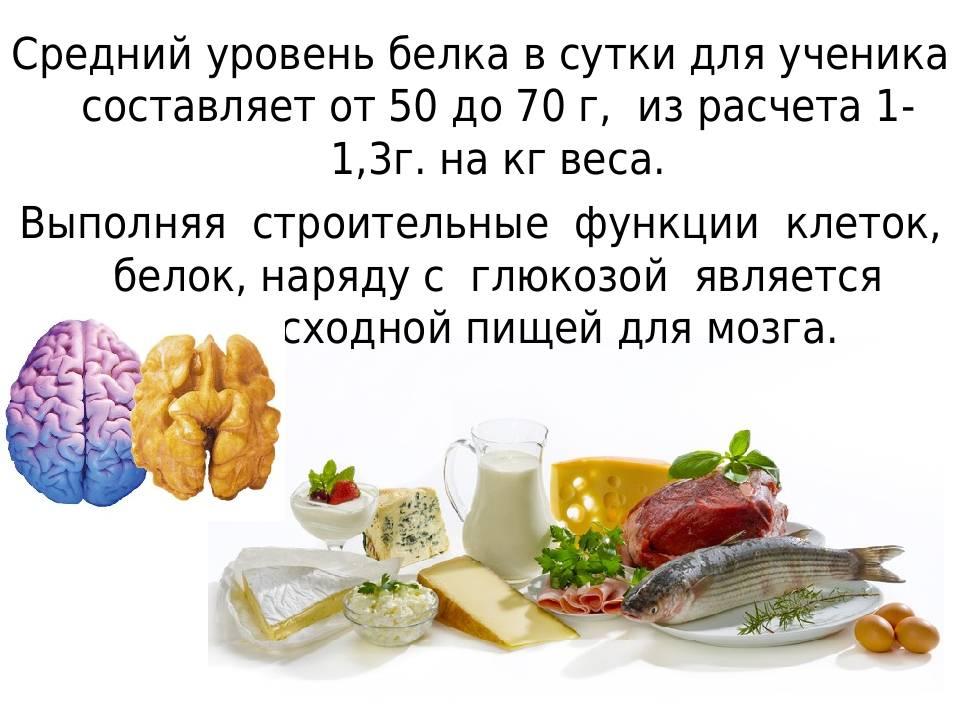 Безуглеводная диета: эффективность, вред, меню, отзыв врача :: здоровье :: рбк стиль