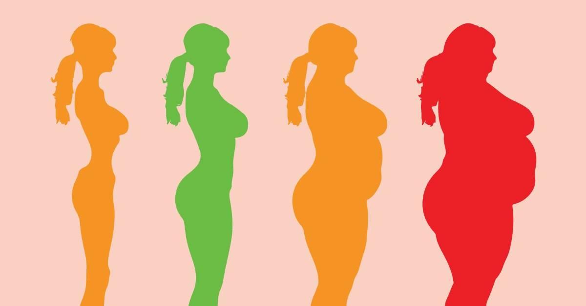 Идеальные пропорции женского тела: самая подробная таблица параметров для девушек