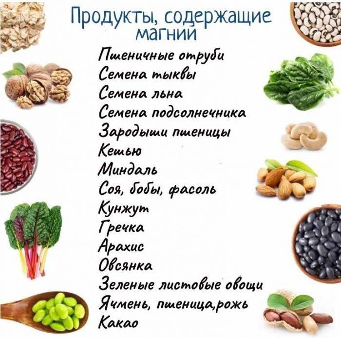 В каких продуктах содержится магний. таблица  продуктов, богатых магнием