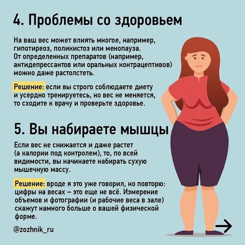 Вес не уходит при похудении при правильном питании и тренировках - причины