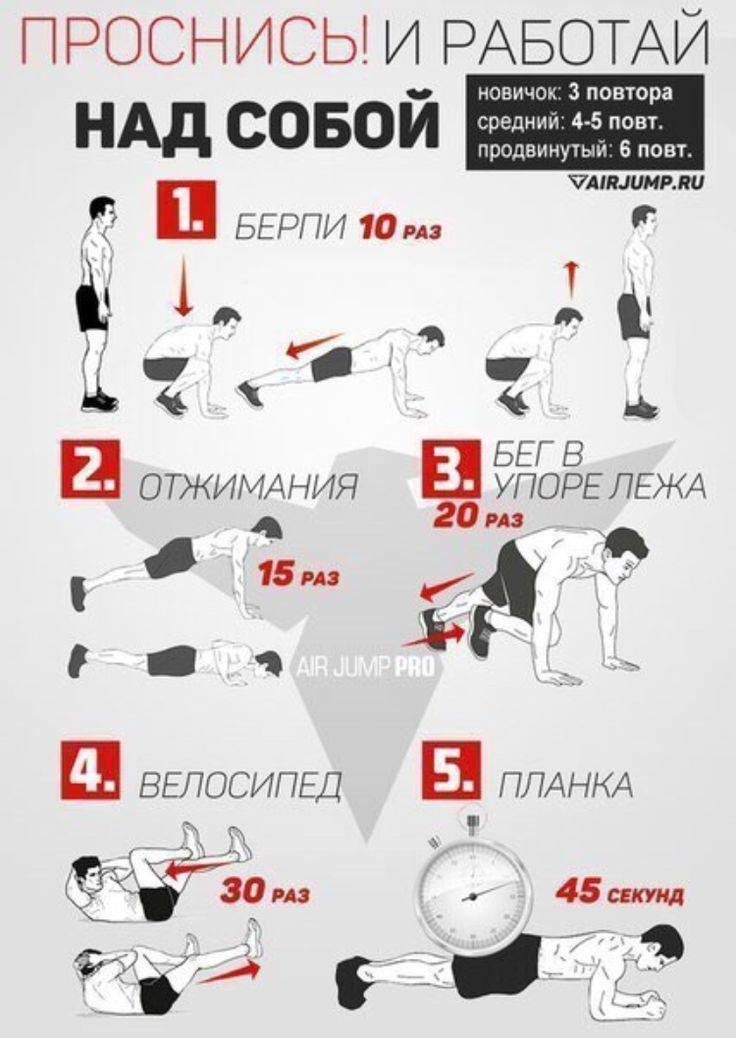 Аэробные тренировки для сжигания жира