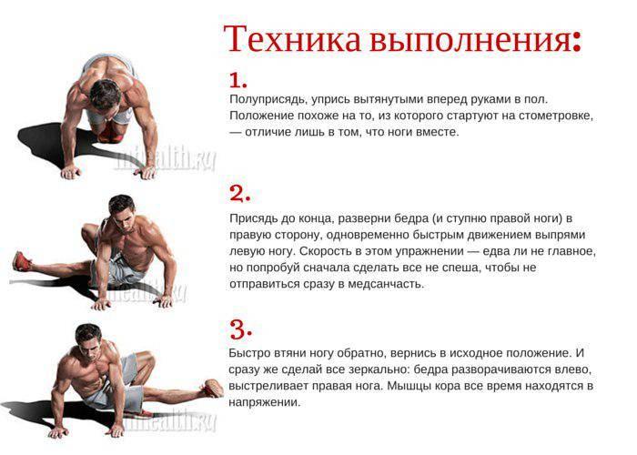 Мышцы кора: что это такое, для чего служат и как их укреплять