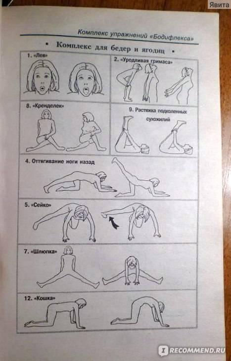 Бодифлекс для начинающих: упражнения для похудения - страница 1