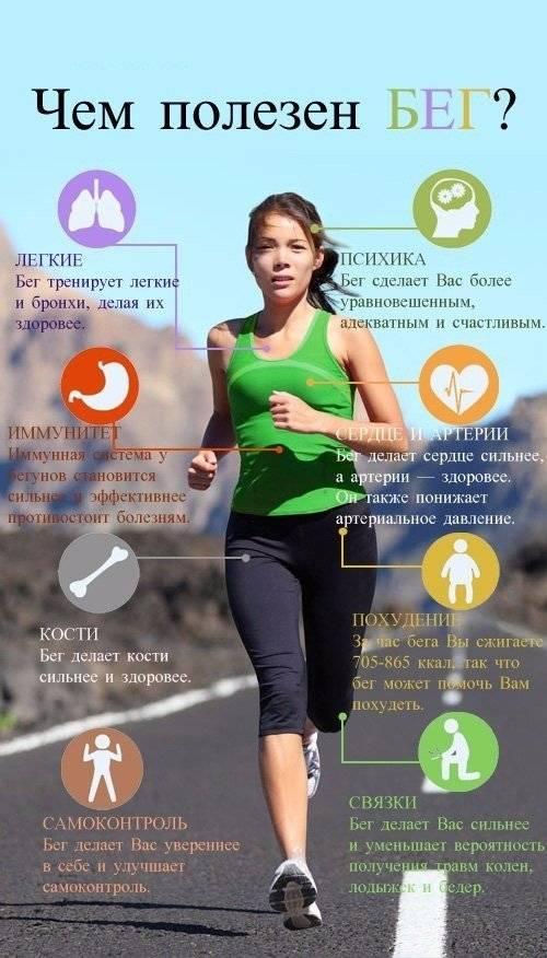 Как правильно бегать чтобы похудеть в животе и ногах, когда лучше проводить тренировки и как дышать, видео