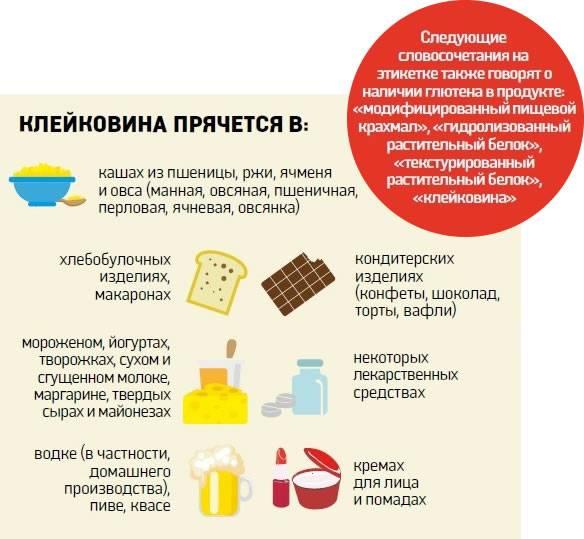 54 продукта, которые можно употреблять при безглютеновой диете - все про аллергию