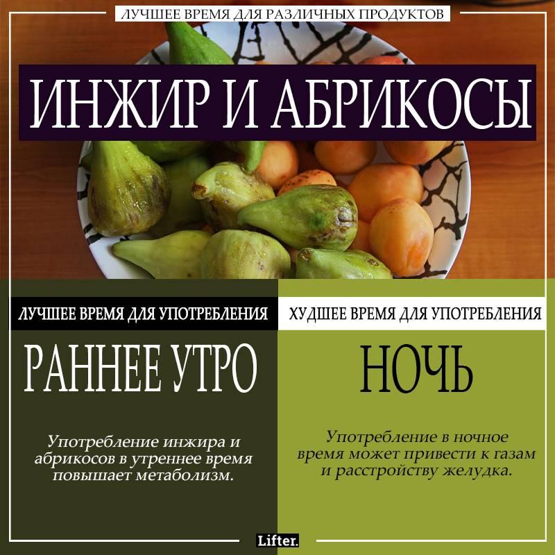 Можно ли есть фрукты и какие фрукты полезны - sportchic.ru