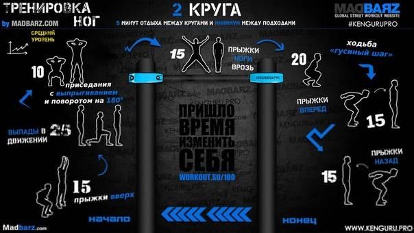 Кроссфит: программа тренировок, советы, упражнения (фото)