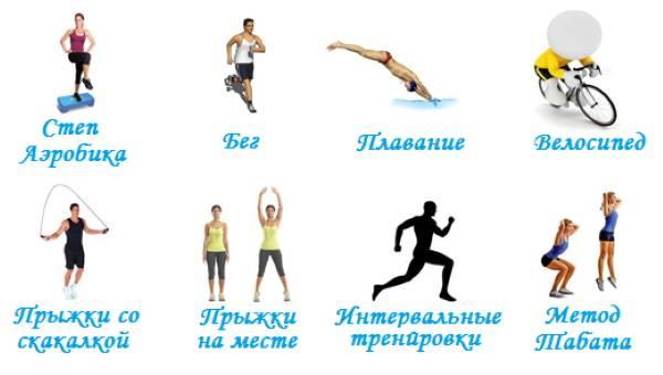 Кардио-тренировки для сжигания жира: упражнения + правила