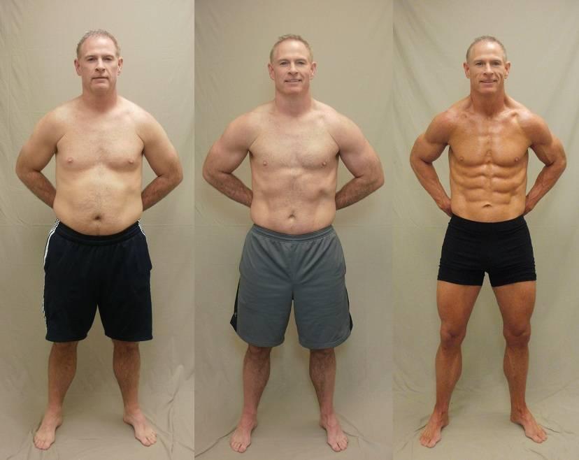 Тренировки каждый день за и против | musclefit