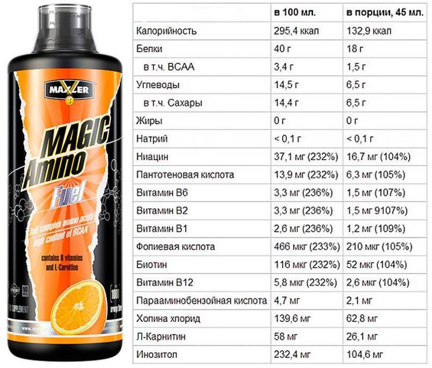 Iburn — купить в москве в магазине pitprofi.ru