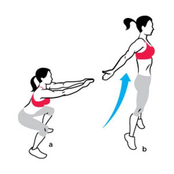 Запрыгивания на платформу: польза, какие мышцы работают, техника выполнения