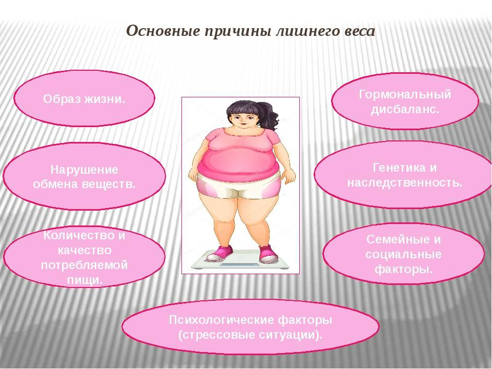 Девушки с хорошей генетикой - о том, как есть в любое время суток и не толстеть