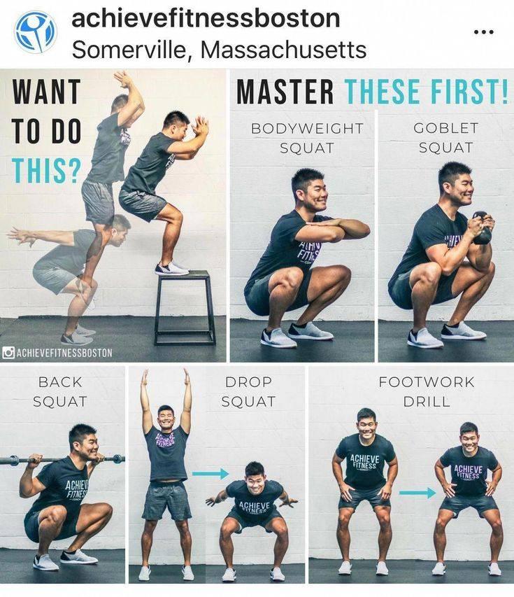 Что такое кроссфит: история, упражнения, польза, принципы