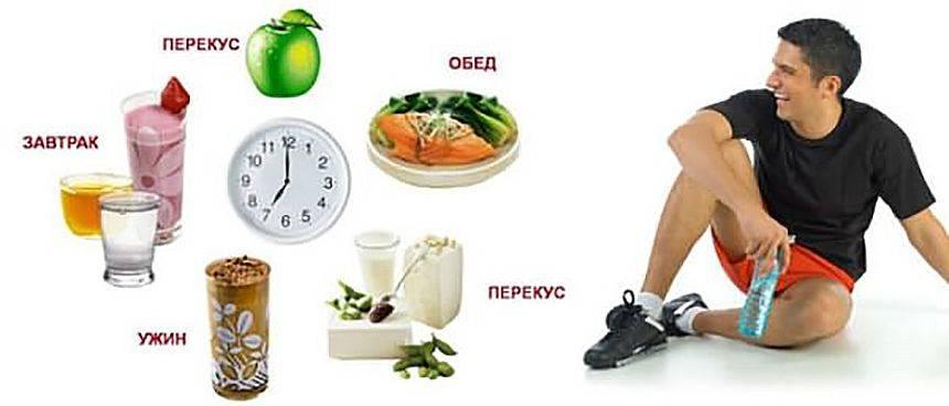 Как набрать вес худому мужчине. 7 шагов, чтобы быстро поправиться | жизнь прекрасна