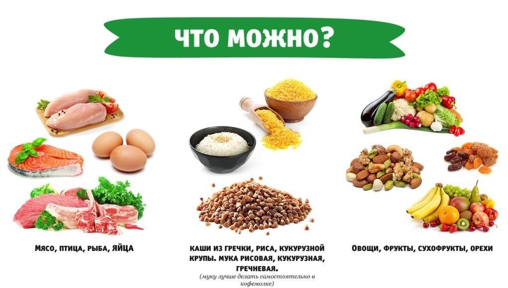 Список разрешенных и запрещённых продуктов при безглютеновой диете