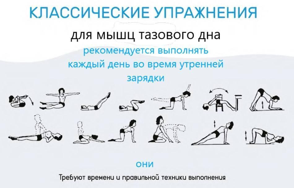 Упражнения кегеля при геморрое