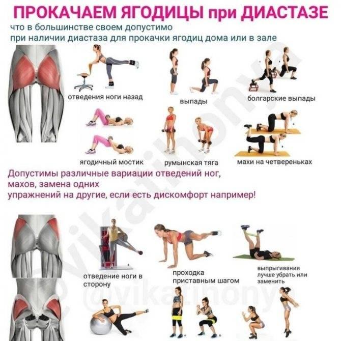 Как накачать попу в тренажерном зале девушке: эффективные упражнения, программы тренировок, питание