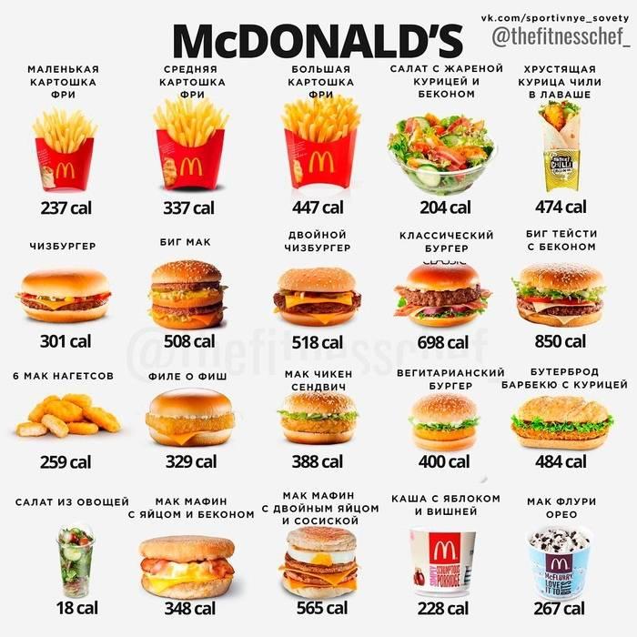 Kfc vs макдональдс — что вреднее?