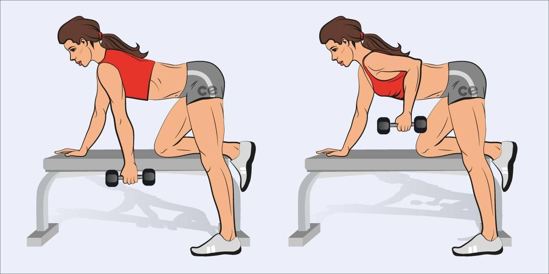 Тяга гантели в наклоне к поясу какие мышцы работают