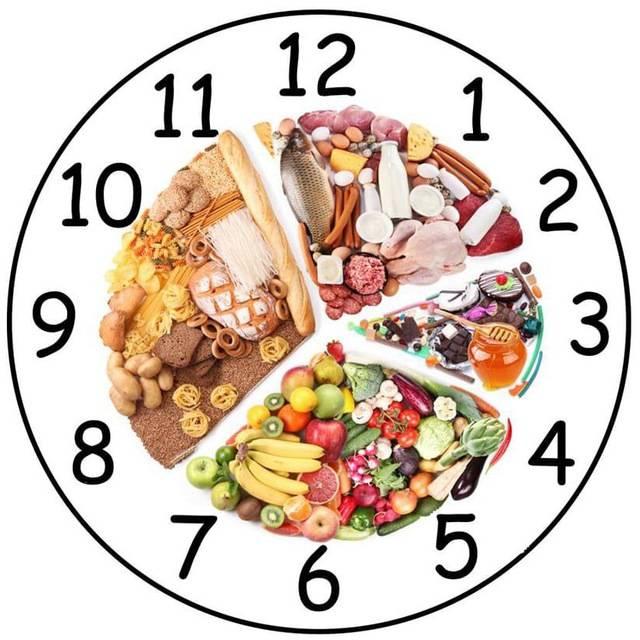 Основные принципы дробного питания при диете, плюсы и минусы   доктор борменталь