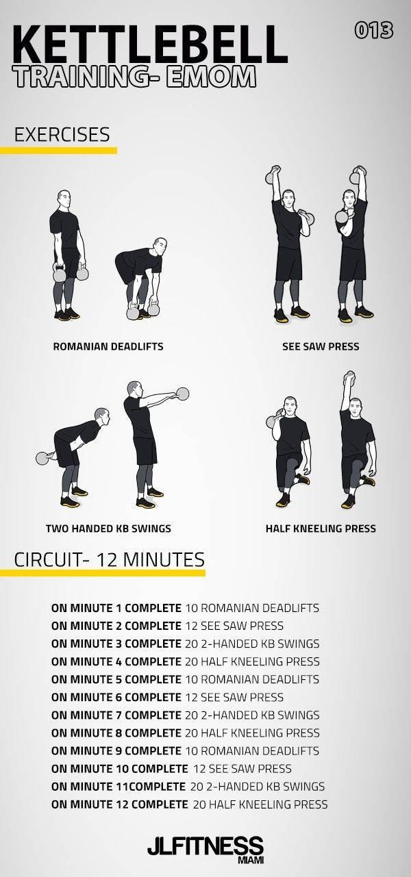 Кроссфит с гирей – упражнения и программа тренировок