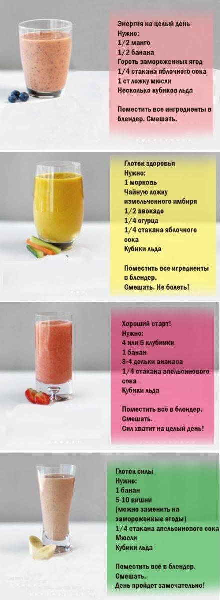 Коктейли для похудения: лучшие рецепты в домашних условиях