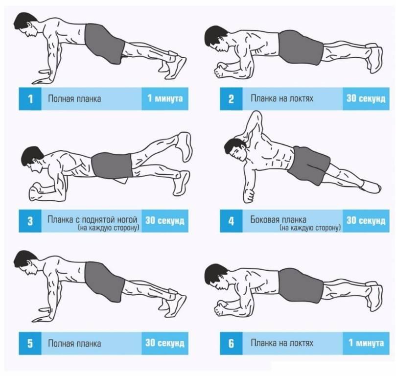 Упражнение планка для похудения: виды планки и техника выполнения